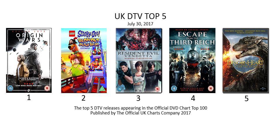 DTV_TOP_5_27