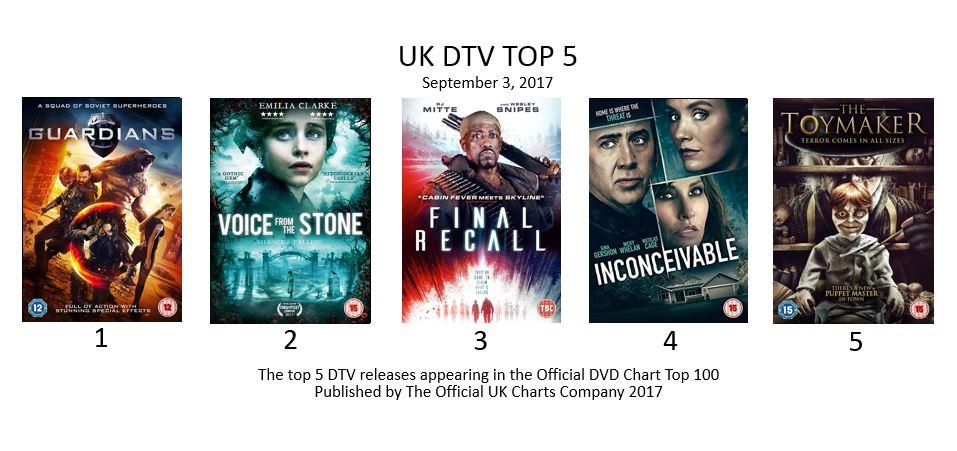 DTV_top_5_31 (1)