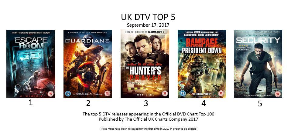 DTV_TOP_5_33