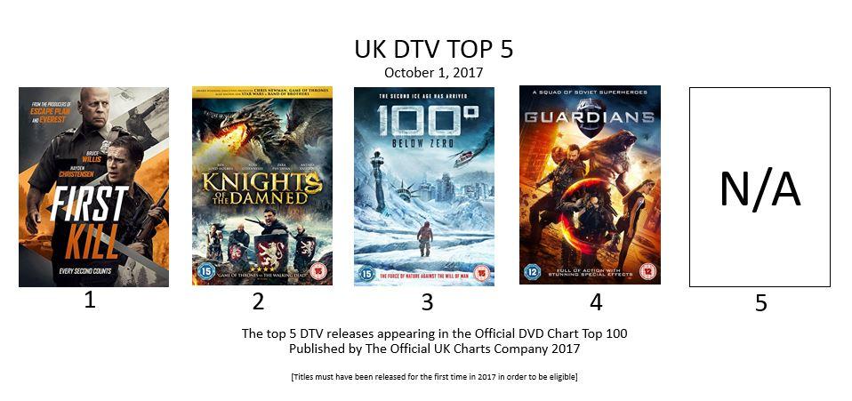 DTV_TOP_5_36