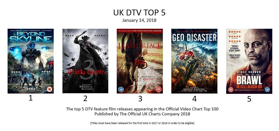 DTV TOP 5 _ 50